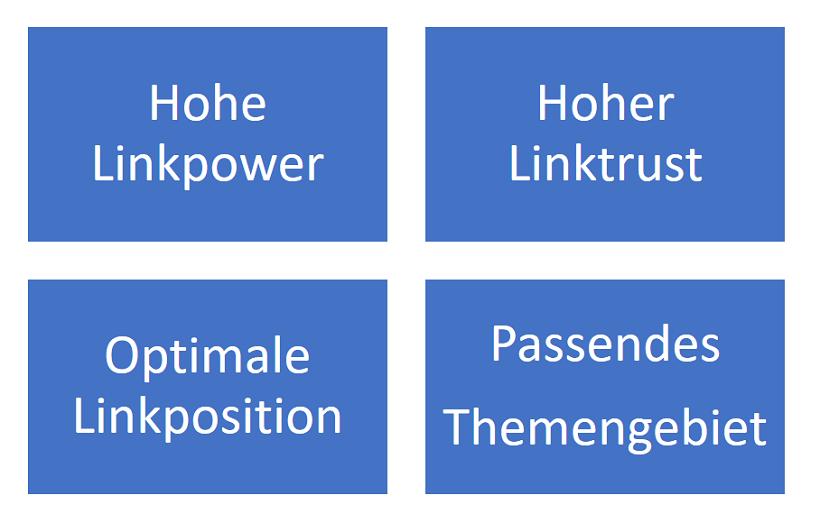 Kriterien für gute Backlinks